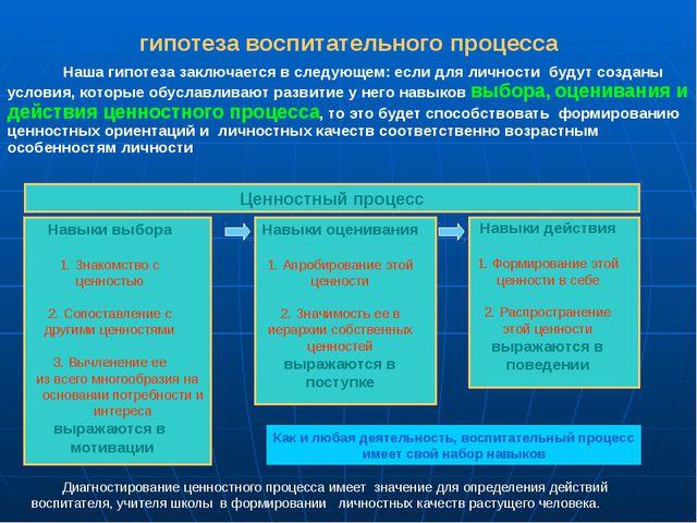 гипотеза воспитательного процесса Наша гипотеза заключается в следующем: если...