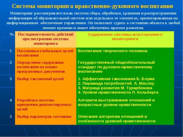 Система мониторинга нравственно-духовного воспитания Мониторинг рассматривает...