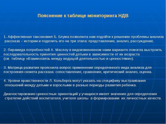 Пояснение к таблице мониторинга НДВ 1. Аффективная таксономия Б. Блума позвол...