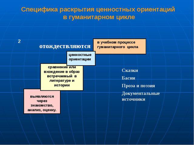 выявляются через знакомство, анализ, оценку. 2 в учебном процессе гуманитарн...