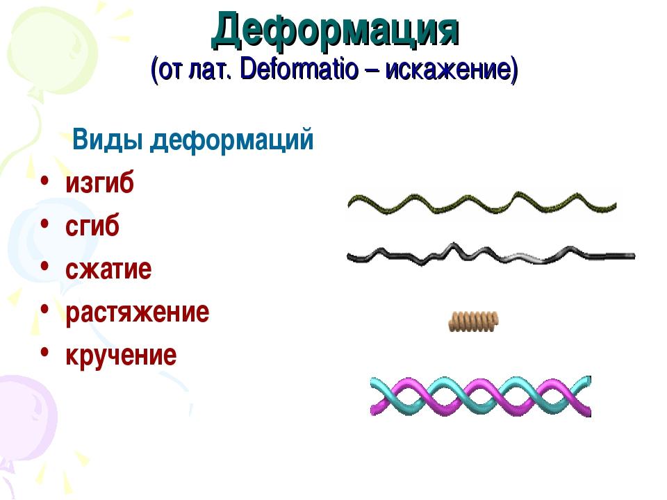 Деформация (от лат. Deformatio – искажение) Виды деформаций изгиб сгиб сжати...