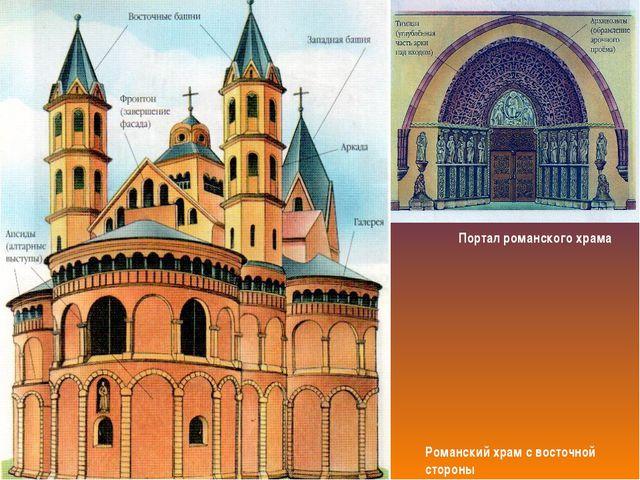 Портал романского храма Романский храм с восточной стороны