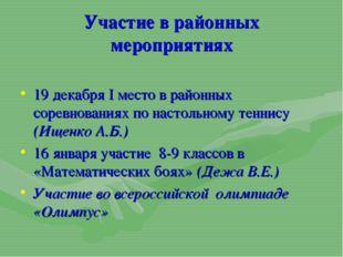 Участие в районных мероприятиях 19 декабря I место в районных соревнованиях п