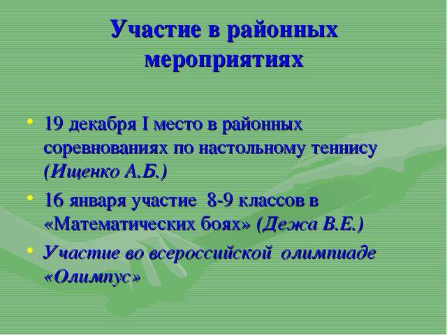 Участие в районных мероприятиях 19 декабря I место в районных соревнованиях п...