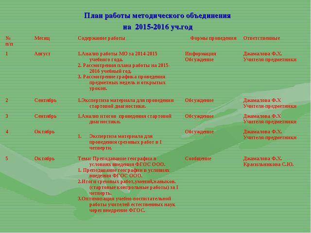 План работы методического объединения  на 2015-2016 уч.год