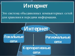 Это система объединенных компьютерных сетей для хранения и передачи информац