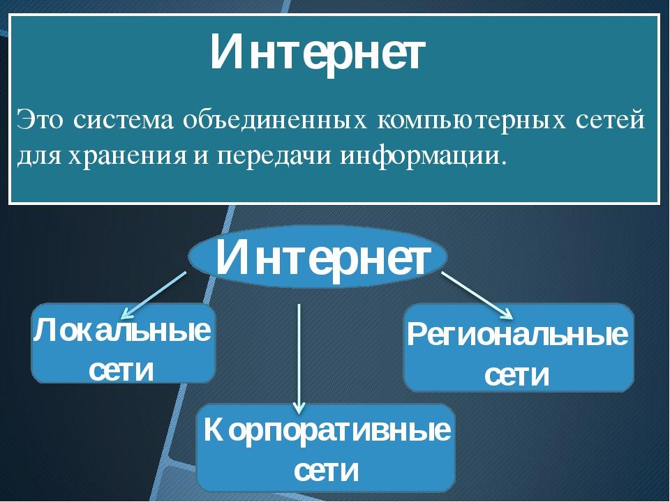 Это система объединенных компьютерных сетей для хранения и передачи информац...