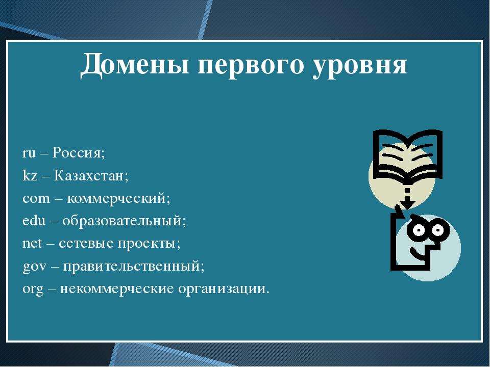 ru – Россия; kz – Казахстан; com – коммерческий; edu – образовательный; net...