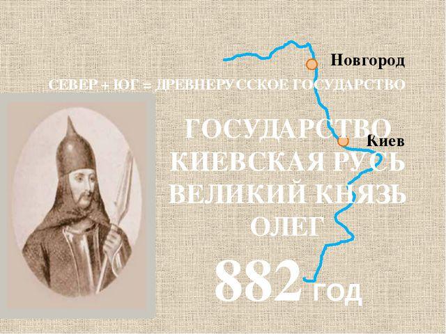 И. Архипов. Княжеская дружина В. Килиниченко. Новгород торговый Олег был смел...