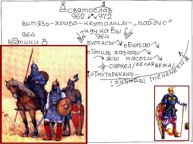 В 971 году Святослав встретился с войсками императора Цимисхия. После ряда вз...