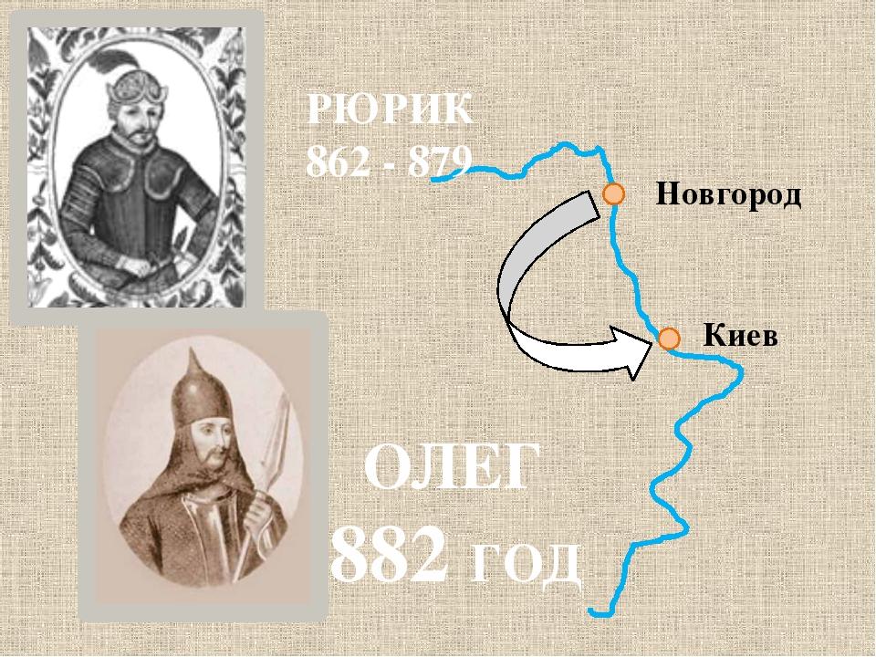 Новгород Киев РЮРИК 862 - 879 ОЛЕГ 882 ГОД