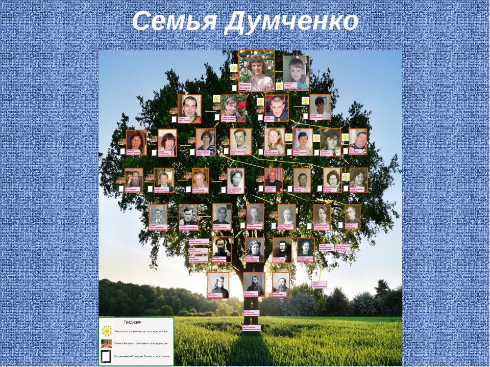 Семья Думченко