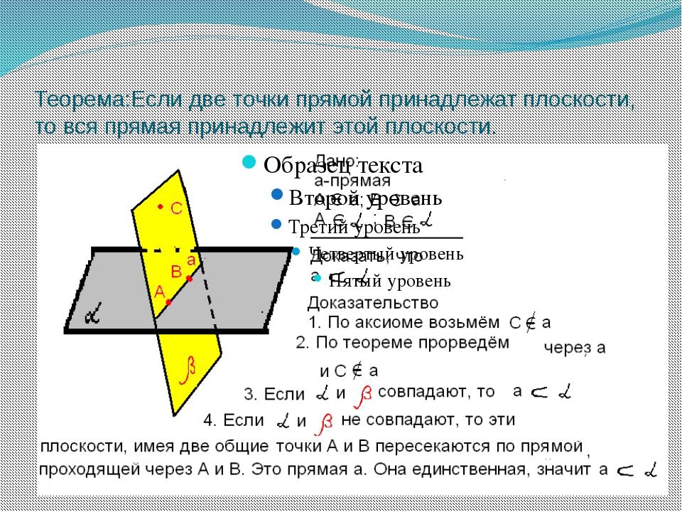 Теорема:Если две точки прямой принадлежат плоскости, то вся прямая принадлежи...