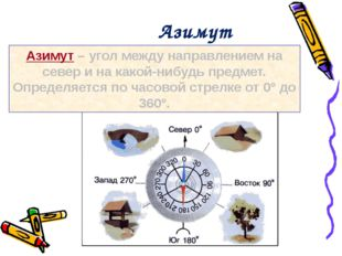 Азимут Азимут – угол между направлением на север и на какой-нибудь предмет. О