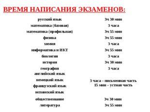 ВРЕМЯ НАПИСАНИЯ ЭКЗАМЕНОВ: 1 русский язык 3ч 30 мин 22 математика (базовая) 3