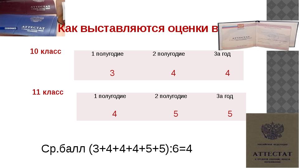 Как выставляются оценки в аттестат 10 класс 11 класс Ср.балл (3+4+4+4+5+5):6=...