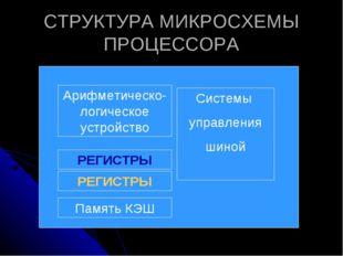 СТРУКТУРА МИКРОСХЕМЫ ПРОЦЕССОРА Арифметическо-логическое устройство РЕГИСТРЫ