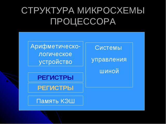 СТРУКТУРА МИКРОСХЕМЫ ПРОЦЕССОРА Арифметическо-логическое устройство РЕГИСТРЫ...