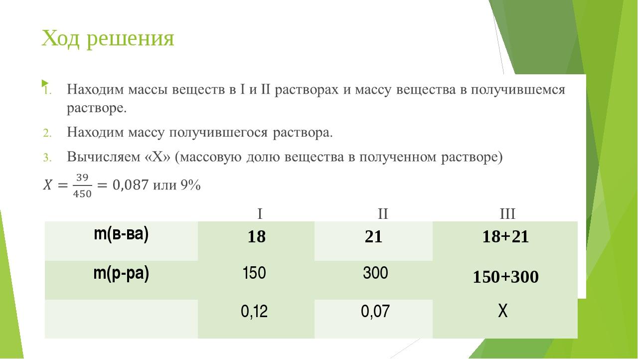 Ход решения 18 21 18+21 150+300 m(в-ва) m(р-ра) 150 300 ω 0,12 0,07 X
