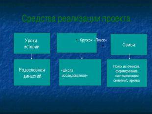 Средства реализации проекта Уроки истории Кружок «Поиск» Семья «Школа исследо