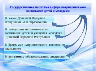 В Законе Донецкой Народной Республики «Об образовании» В программах образоват