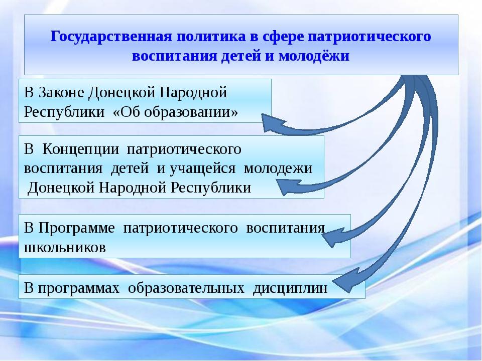 В Законе Донецкой Народной Республики «Об образовании» В программах образоват...