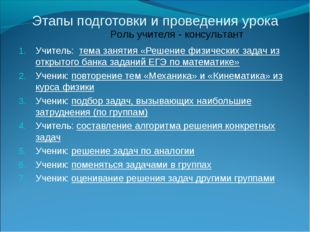 Этапы подготовки и проведения урока Учитель: тема занятия «Решение физических