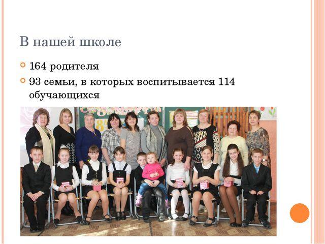 В нашей школе 164 родителя 93 семьи, в которых воспитывается 114 обучающихся