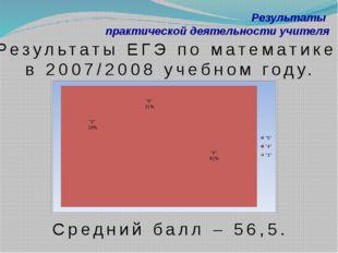 Результаты практической деятельности учителя Результаты ЕГЭ по математике в 2