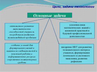 Цели, задачи технологии Основные задачи создание условий для формирования уме
