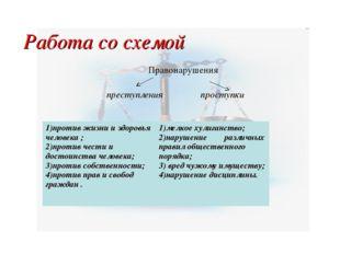 Работа со схемой Правонарушения преступления проступки 1)против жизни и здоро