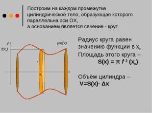 Построим на каждом промежутке цилиндрическое тело, образующая которого паралл