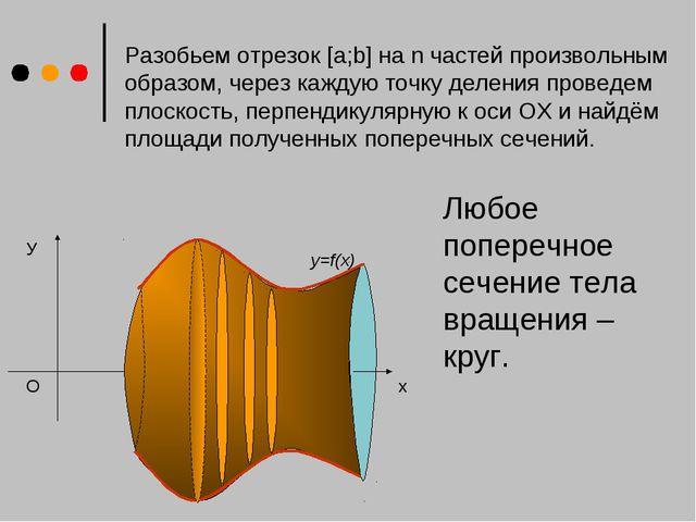 У х y=f(x) O Разобьем отрезок [a;b] на n частей произвольным образом, через к...