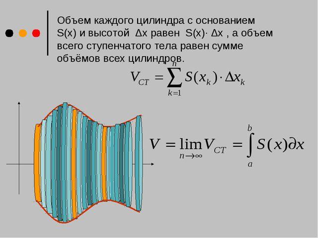 Объем каждого цилиндра с основанием S(x) и высотой Δx равен S(x)∙ Δx , а объе...