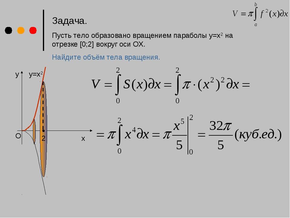 Задача. Пусть тело образовано вращением параболы у=х2 на отрезке [0;2] вокруг...