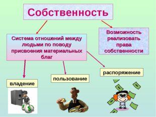 Собственность Система отношений между людьми по поводу присвоения материальны