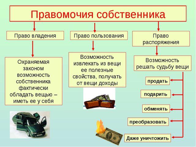 Правомочия собственника Право владения Охраняемая законом возможность собстве...