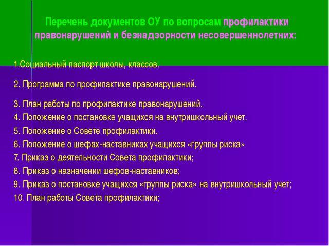 Перечень документов ОУ по вопросам профилактики правонарушений и безнадзорнос...