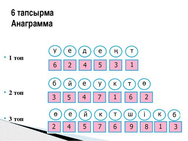 1 топ 2 топ 3 топ 6 тапсырма Анаграмма