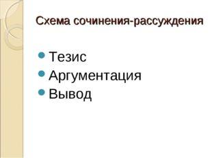 Схема сочинения-рассуждения Тезис Аргументация Вывод