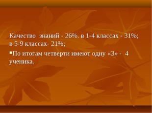 Качество знаний - 26%. в 1-4 классах - 31%; в 5-9 классах- 21%; По итогам чет