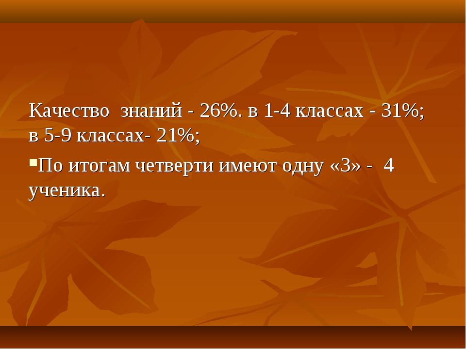 Качество знаний - 26%. в 1-4 классах - 31%; в 5-9 классах- 21%; По итогам чет...