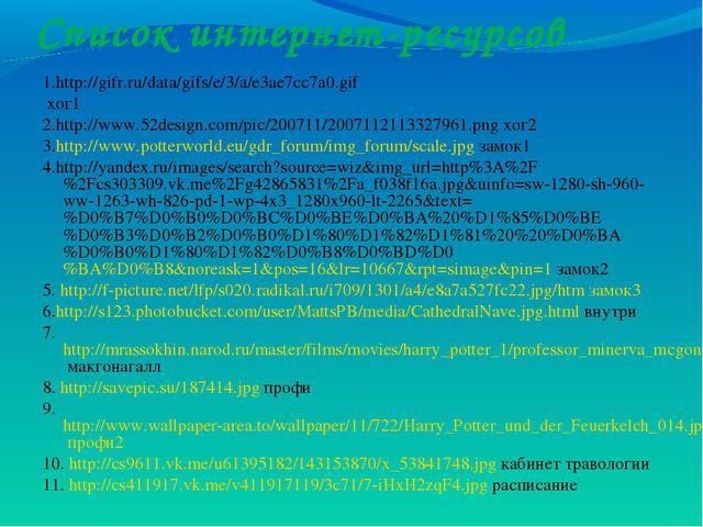 Список интернет-ресурсов 1.http://gifr.ru/data/gifs/e/3/a/e3ae7cc7a0.gif хог1...