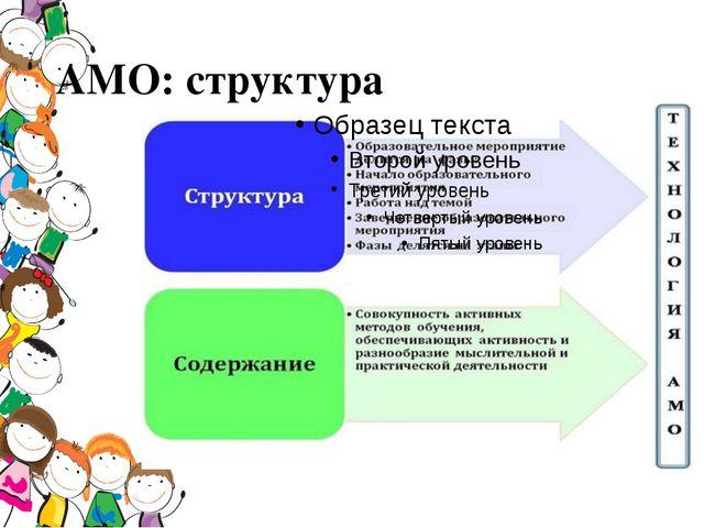 АМО: структура