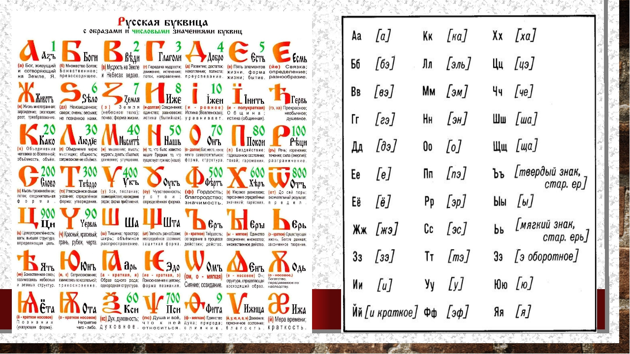 Сравнение древне-русского алфавита с современным. Дети считают количество бук...