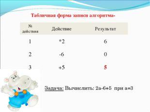 Табличная форма записи алгоритма- Задача: Вычислить: 2а-6+5 при а=3 № действи