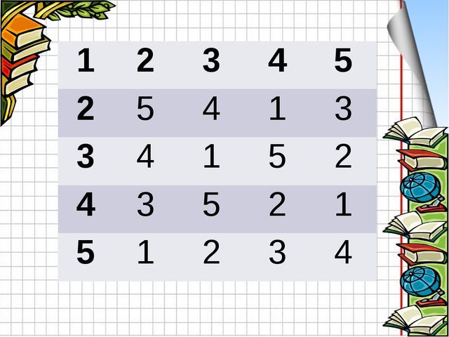 1 2 3 4 5 2 5 4 1 3 3 4 1 5 2 4 3 5 2 1 5 1 2 3 4 Ашық сабақтар