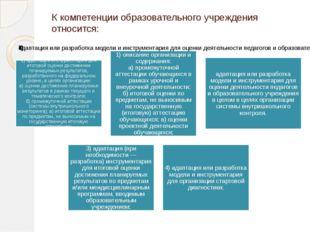 К компетенции образовательного учреждения относится: