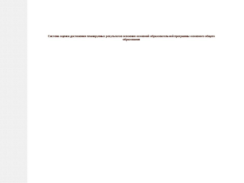 Система оценки достижения планируемых результатов освоения основной образова...