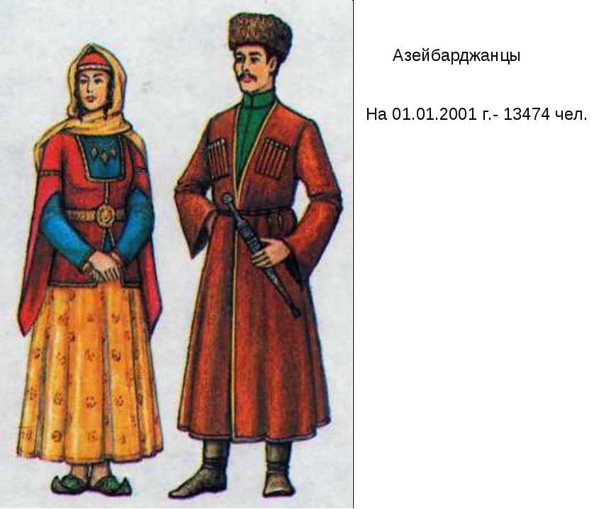 Азейбарджанцы На 01.01.2001 г.- 13474 чел.